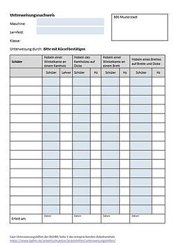 Das Bild zeigt eine Tabelle zur Dokumentation der Unterweisungen der Schüler im Unterricht am Beispiel des Abrichthobels.
