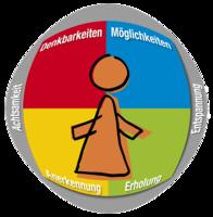 Logo Agil stark starten