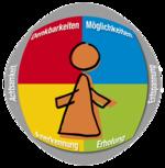 Logo AGIL-Programm